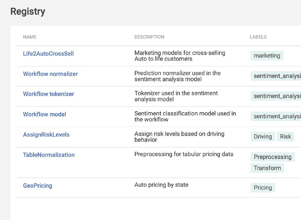 ModelRegistry-Feature4-VisibilityandCollaboration