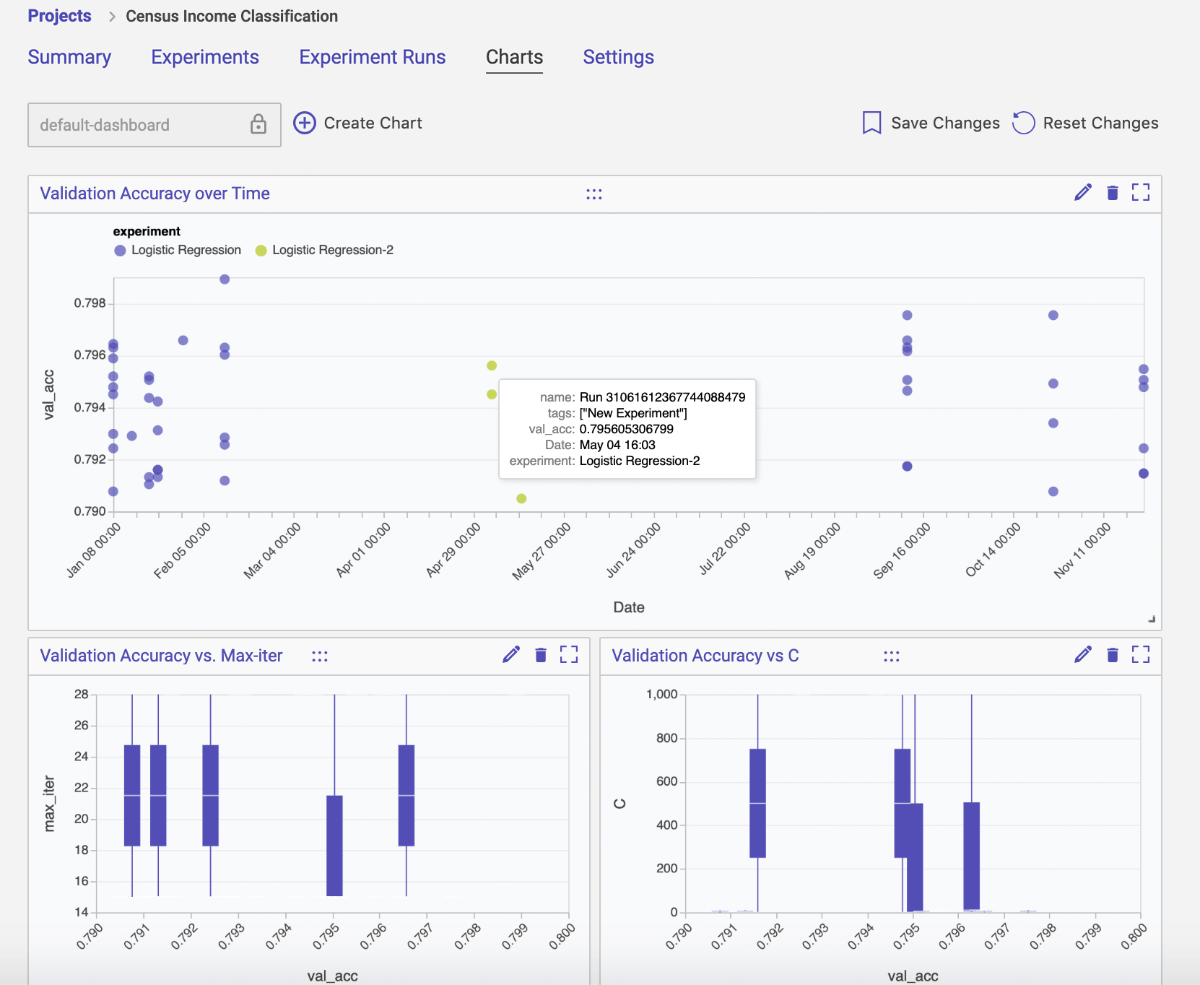 Experiment Management-Feature3-VisibilityCollaboration